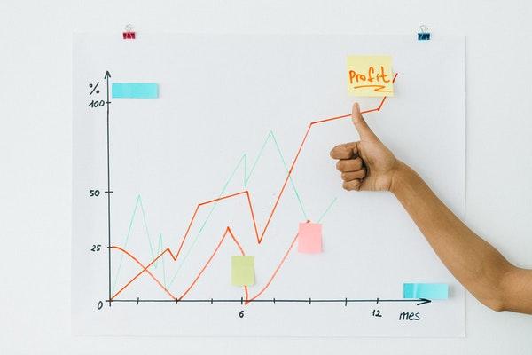 如何制定风险管理计划