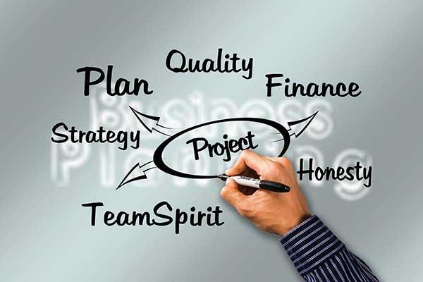 项目管理/项目管理软件的重要性